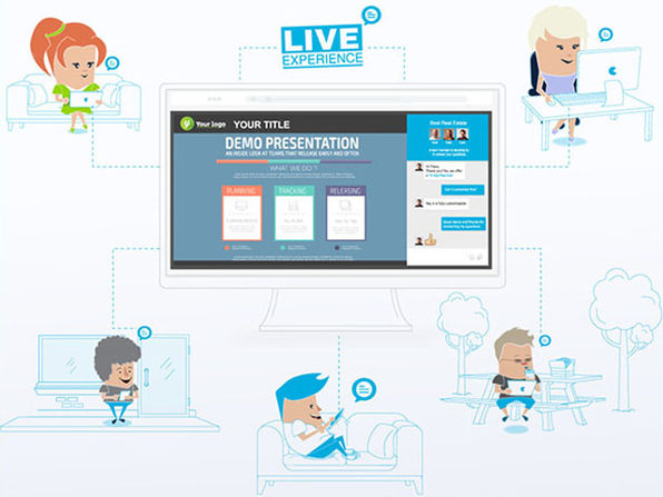 Yondo Live Experience Starter Plan: Lifetime Subscription