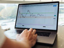 Stock Trading & Investing: Technical Analysis Masterclass - Product Image