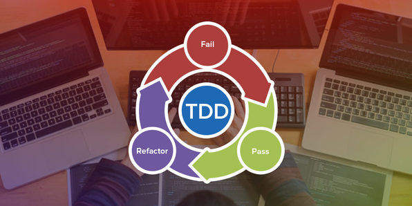 TDD in C# From A to Z - Product Image