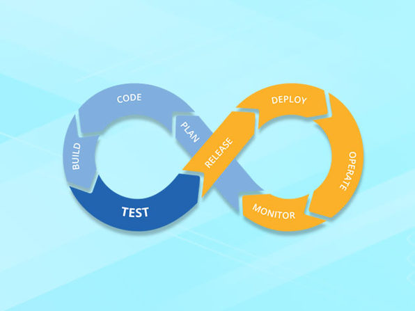 The DevOps Certification Training Master Class Bundle