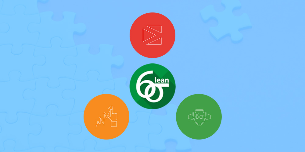 Raise your earning potential today when you purchase The Lean Six Sigma Project Manager Certification Bundle