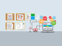 WordPress Essentials for Business - Product Image