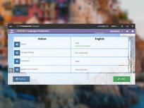 Transparent Language Learning (Italian) - Product Image