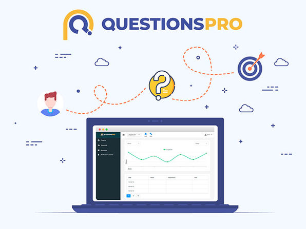 QuestionsPro Plan A: 2-Year Subscription